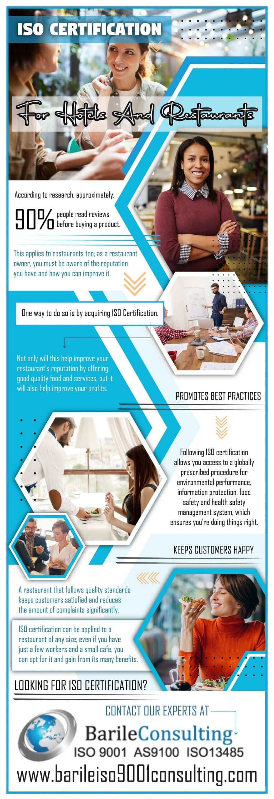 ISO CERTIFICATION FOR HOTELS AND RESTAURANT